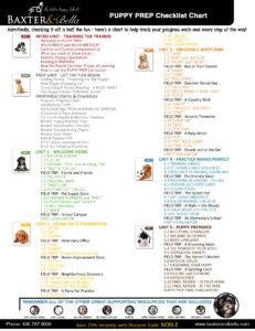 Puppy Prep Checklist